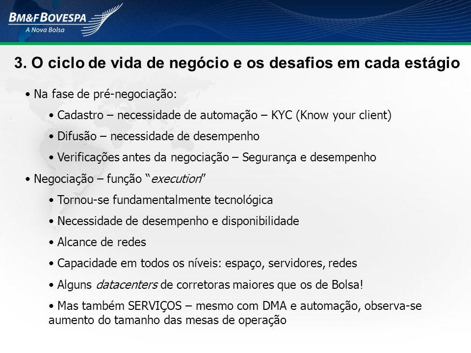 Na fase de pré-negociação: Cadastro – necessidade de automação – KYC (Know your client) Difusão – necessidade de desempenho Verificações antes da nego