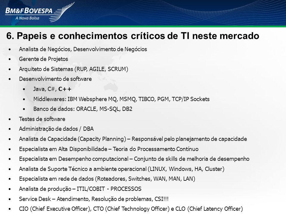6. Papeis e conhecimentos críticos de TI neste mercado Analista de Negócios, Desenvolvimento de Negócios Gerente de Projetos Arquiteto de Sistemas (RU