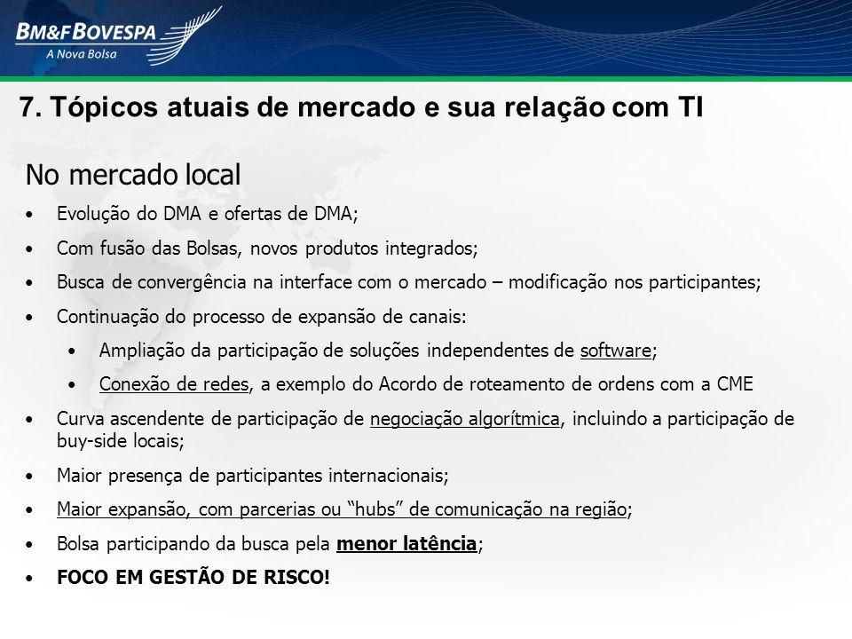 7. Tópicos atuais de mercado e sua relação com TI No mercado local Evolução do DMA e ofertas de DMA; Com fusão das Bolsas, novos produtos integrados;