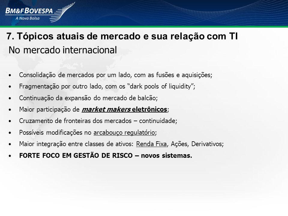 7. Tópicos atuais de mercado e sua relação com TI No mercado internacional Consolidação de mercados por um lado, com as fusões e aquisições; Fragmenta