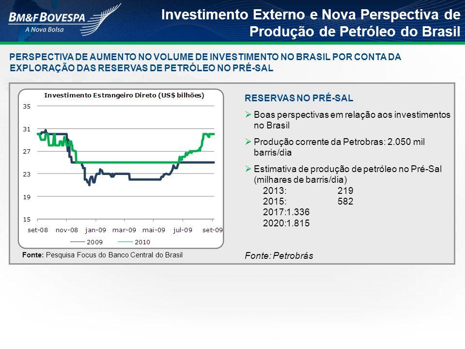 Investimento Externo e Nova Perspectiva de Produção de Petróleo do Brasil RESERVAS NO PRÉ-SAL Boas perspectivas em relação aos investimentos no Brasil
