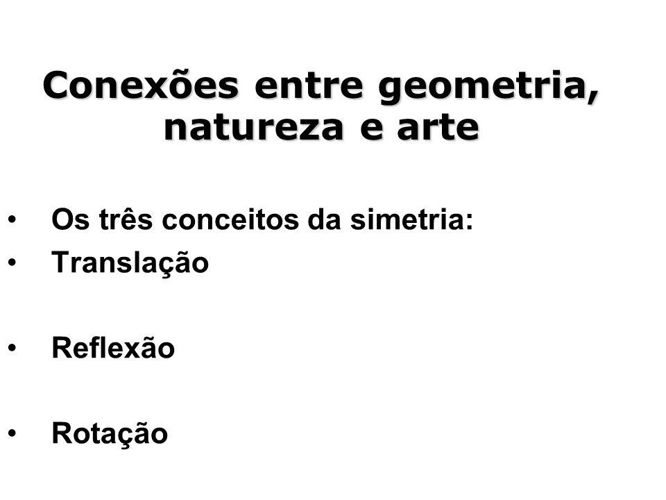Os três conceitos da simetria: Translação Reflexão Rotação Conexões entre geometria, natureza e arte
