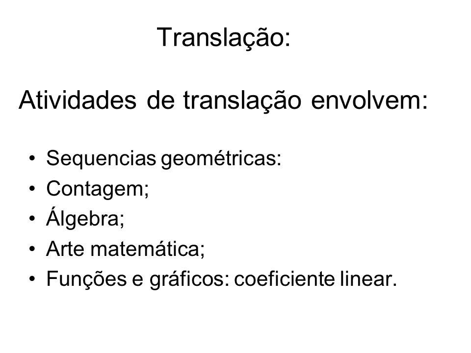 Translação: Atividades de translação envolvem: Sequencias geométricas: Contagem; Álgebra; Arte matemática; Funções e gráficos: coeficiente linear.