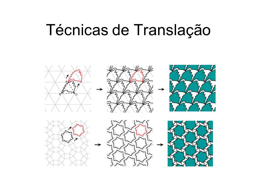 Técnicas de Translação