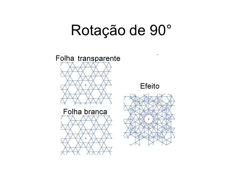 Rotação de 90°