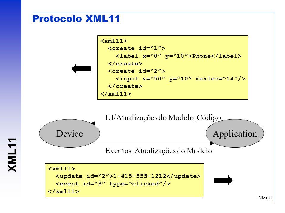 XML11 Slide 11 Protocolo XML11 DeviceApplication UI/Atualizações do Modelo, Código Eventos, Atualizações do Modelo Phone 1-415-555-1212