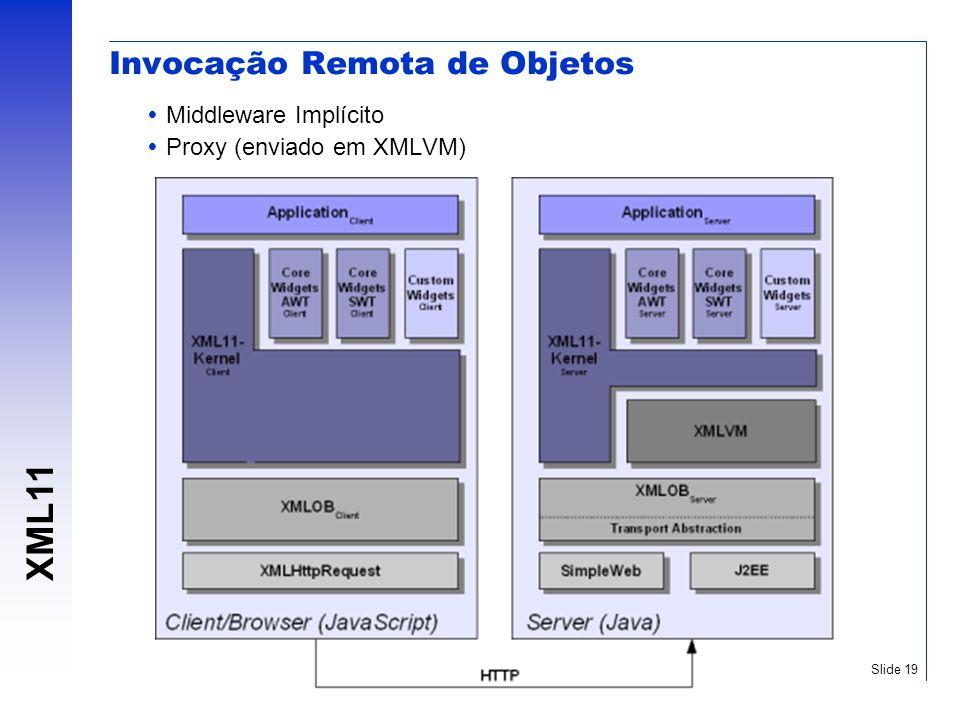XML11 Slide 19 Invocação Remota de Objetos Middleware Implícito Proxy (enviado em XMLVM)