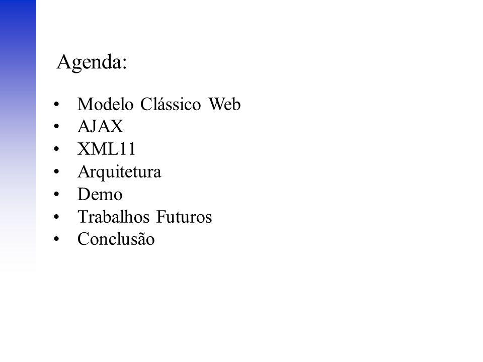 Modelo Clássico Web AJAX XML11 Arquitetura Demo Trabalhos Futuros Conclusão Agenda: