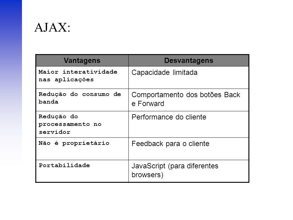 AJAX: VantagensDesvantagens Maior interatividade nas aplicações Capacidade limitada Redução do consumo de banda Comportamento dos botões Back e Forwar