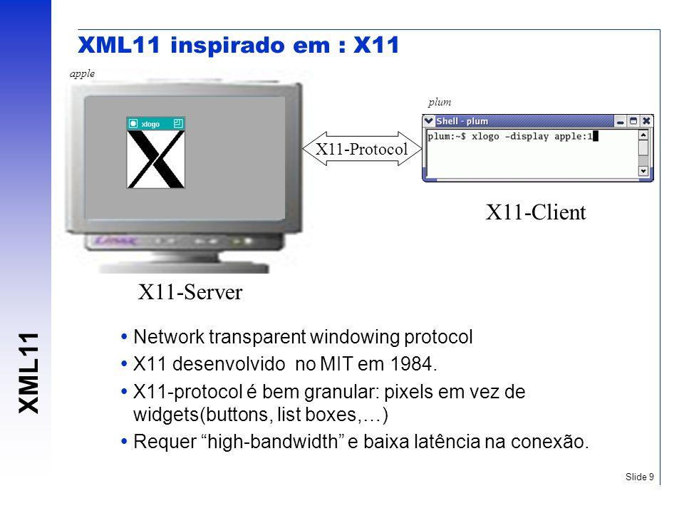 XML11 Slide 9 XML11 inspirado em : X11 Network transparent windowing protocol X11 desenvolvido no MIT em 1984. X11-protocol é bem granular: pixels em