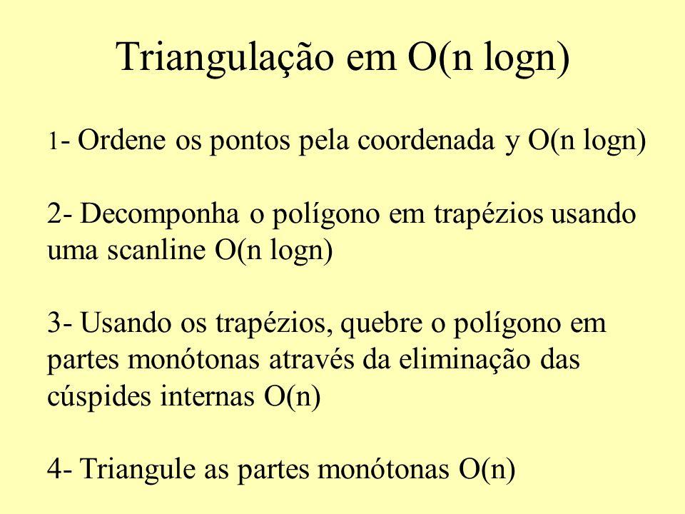 Triangulação em O(n logn) 1 - Ordene os pontos pela coordenada y O(n logn) 2- Decomponha o polígono em trapézios usando uma scanline O(n logn) 3- Usando os trapézios, quebre o polígono em partes monótonas através da eliminação das cúspides internas O(n) 4- Triangule as partes monótonas O(n)