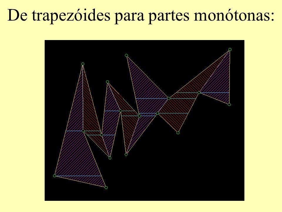 De trapezóides para partes monótonas: