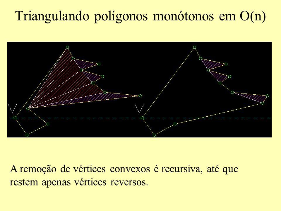 Triangulando polígonos monótonos em O(n) A remoção de vértices convexos é recursiva, até que restem apenas vértices reversos.