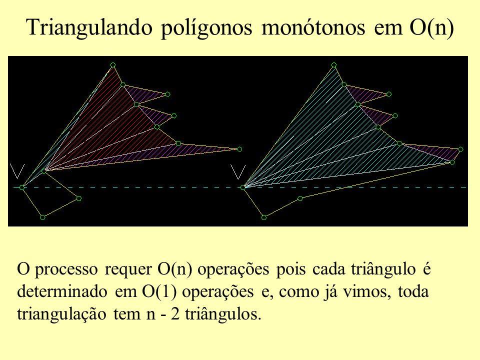 Triangulando polígonos monótonos em O(n) O processo requer O(n) operações pois cada triângulo é determinado em O(1) operações e, como já vimos, toda triangulação tem n - 2 triângulos.