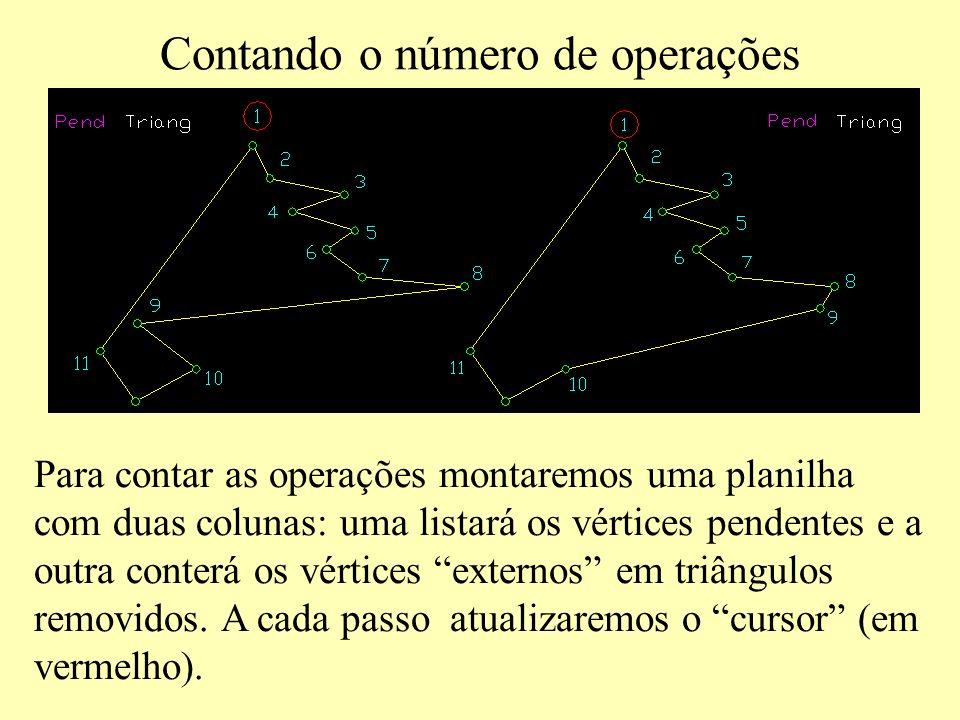 Contando o número de operações Para contar as operações montaremos uma planilha com duas colunas: uma listará os vértices pendentes e a outra conterá os vértices externos em triângulos removidos.
