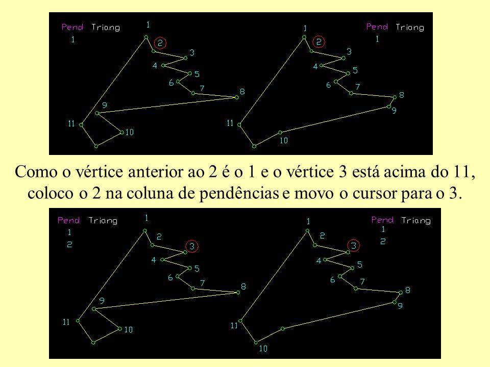 Como o vértice anterior ao 2 é o 1 e o vértice 3 está acima do 11, coloco o 2 na coluna de pendências e movo o cursor para o 3.