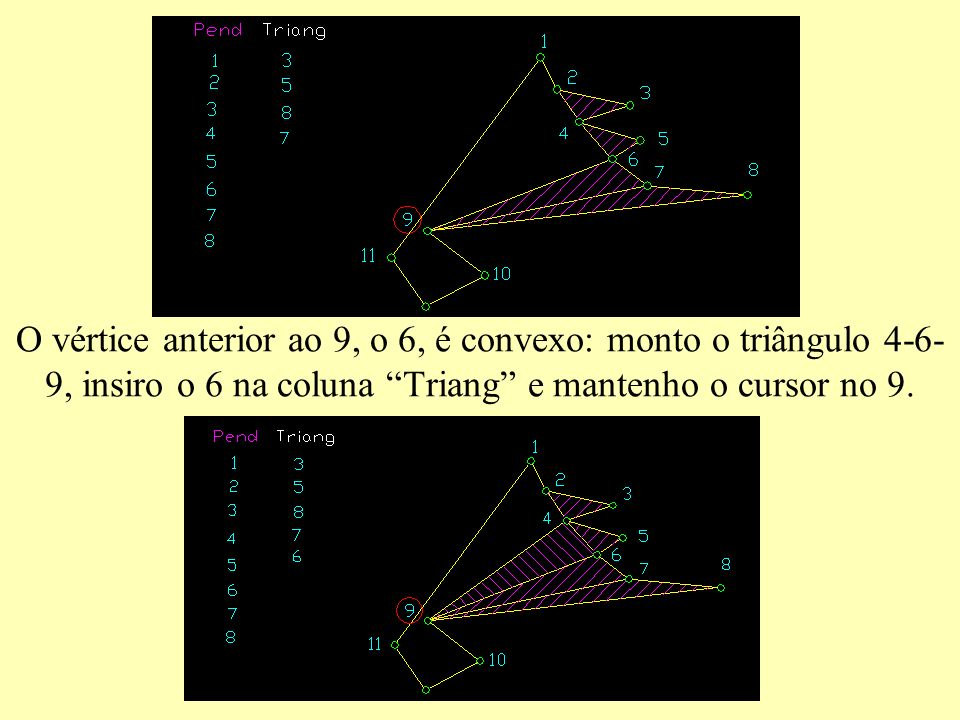 O vértice anterior ao 9, o 6, é convexo: monto o triângulo 4-6- 9, insiro o 6 na coluna Triang e mantenho o cursor no 9.