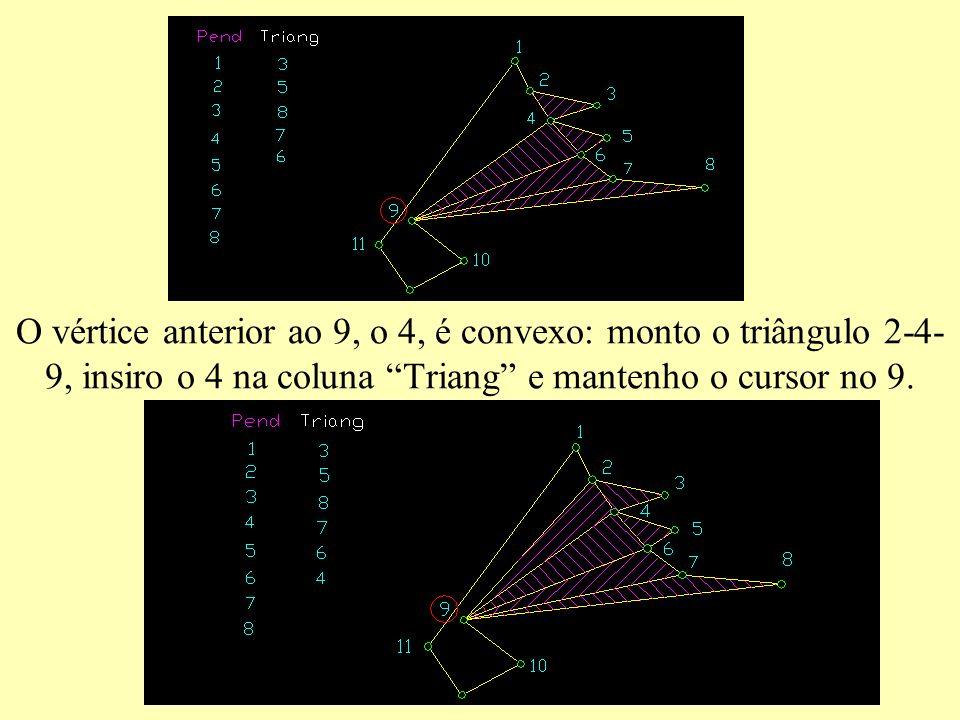 O vértice anterior ao 9, o 4, é convexo: monto o triângulo 2-4- 9, insiro o 4 na coluna Triang e mantenho o cursor no 9.