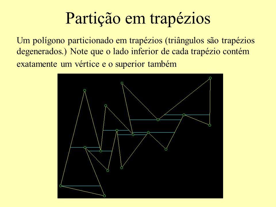 Partição em trapézios Um polígono particionado em trapézios (triângulos são trapézios degenerados.) Note que o lado inferior de cada trapézio contém exatamente um vértice e o superior também