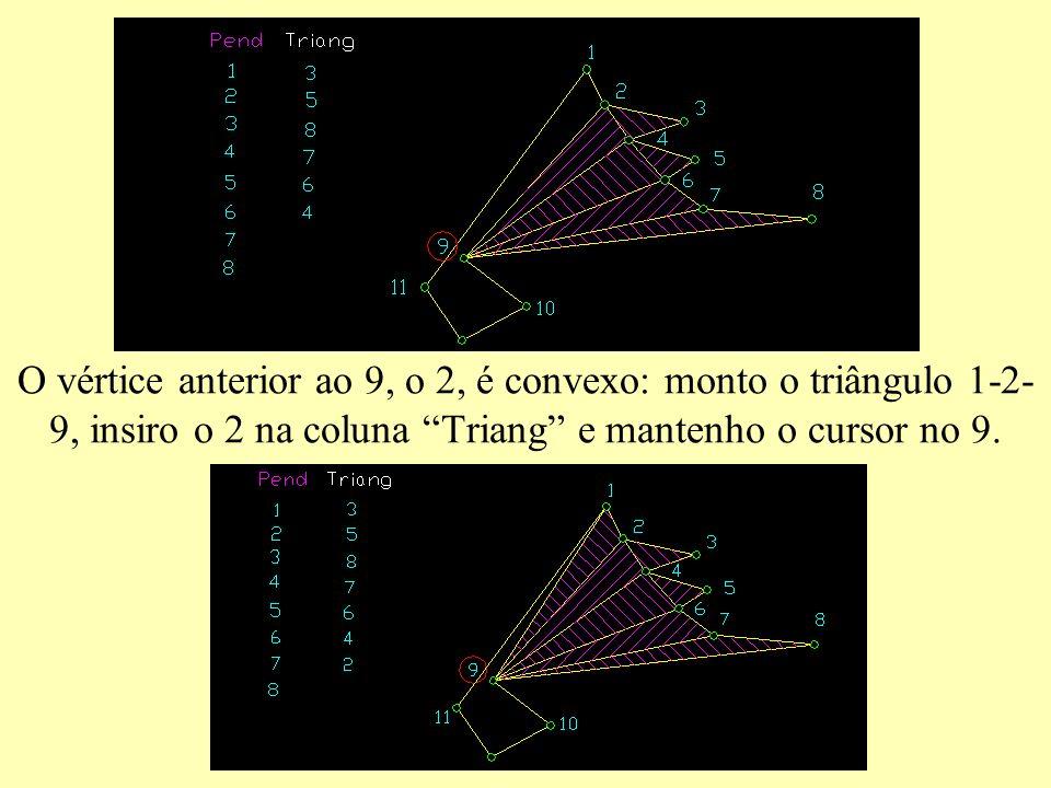 O vértice anterior ao 9, o 2, é convexo: monto o triângulo 1-2- 9, insiro o 2 na coluna Triang e mantenho o cursor no 9.