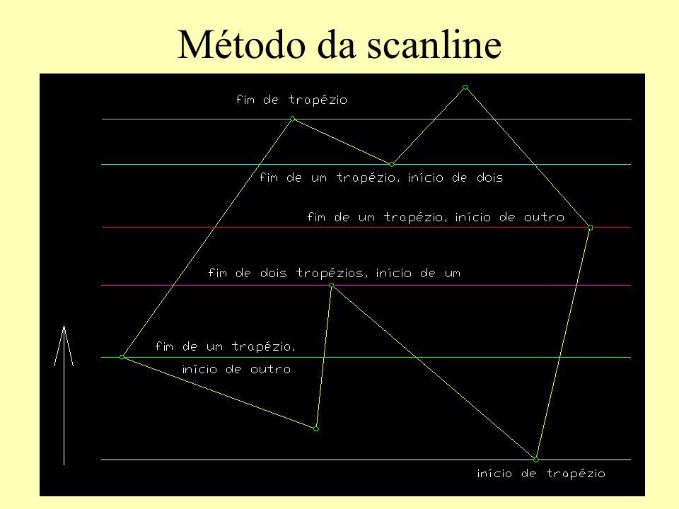 Método da scanline