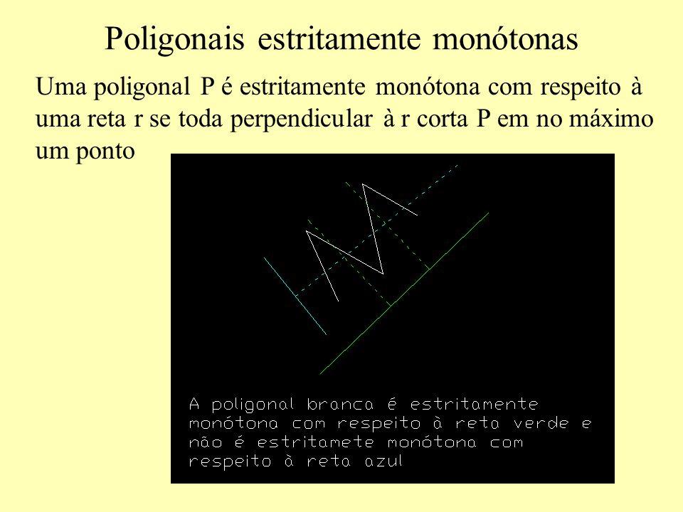 Poligonais estritamente monótonas Uma poligonal P é estritamente monótona com respeito à uma reta r se toda perpendicular à r corta P em no máximo um ponto
