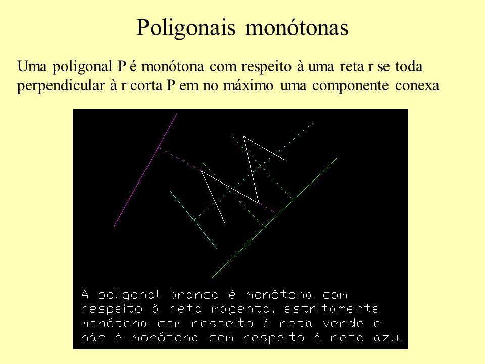 Poligonais monótonas Uma poligonal P é monótona com respeito à uma reta r se toda perpendicular à r corta P em no máximo uma componente conexa