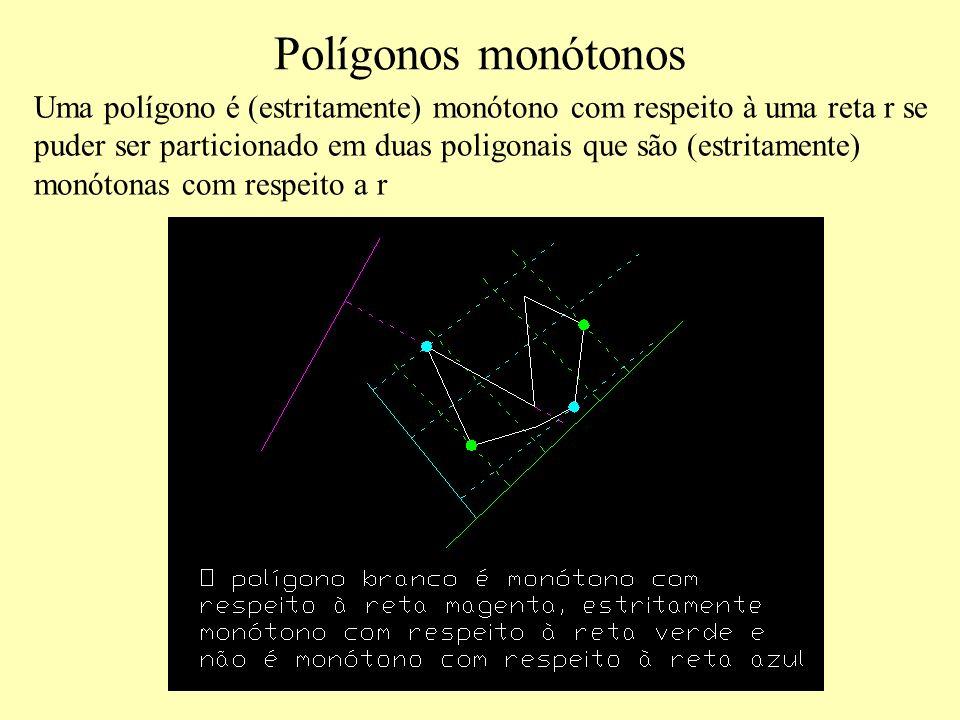 Polígonos monótonos Uma polígono é (estritamente) monótono com respeito à uma reta r se puder ser particionado em duas poligonais que são (estritamente) monótonas com respeito a r