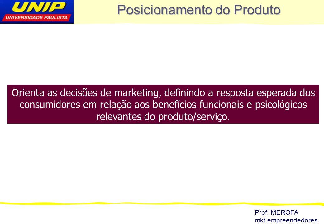 Prof: MEROFA mkt empreendedores Posicionamento do Produto Orienta as decisões de marketing, definindo a resposta esperada dos consumidores em relação