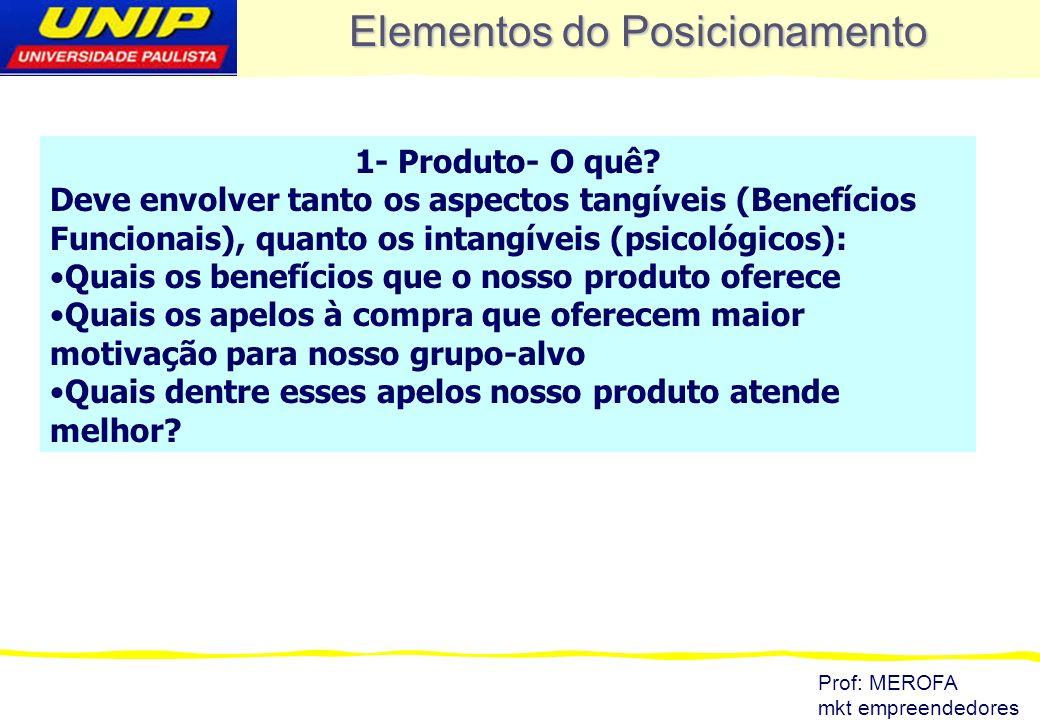 Prof: MEROFA mkt empreendedores Elementos do Posicionamento 1- Produto- O quê? Deve envolver tanto os aspectos tangíveis (Benefícios Funcionais), quan