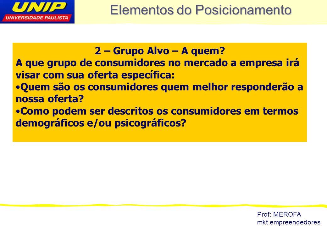 Prof: MEROFA mkt empreendedores Elementos do Posicionamento 2 – Grupo Alvo – A quem? A que grupo de consumidores no mercado a empresa irá visar com su