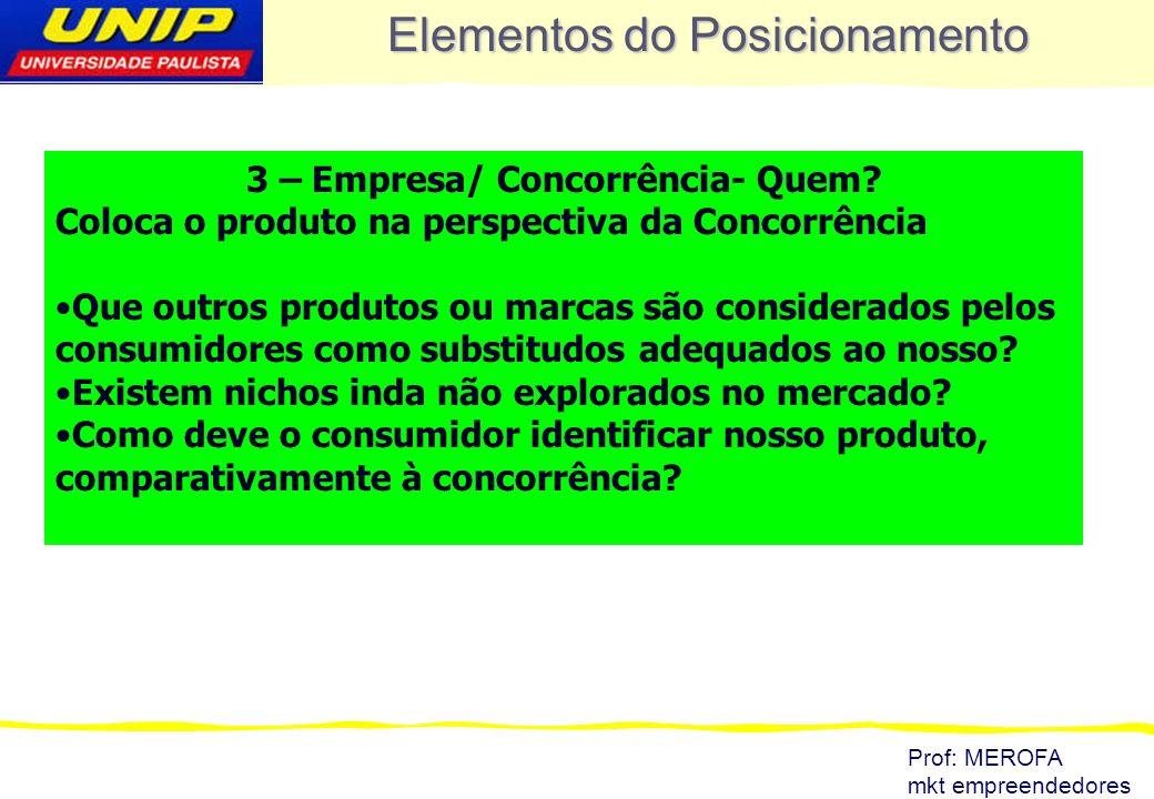 Prof: MEROFA mkt empreendedores Elementos do Posicionamento 3 – Empresa/ Concorrência- Quem? Coloca o produto na perspectiva da Concorrência Que outro