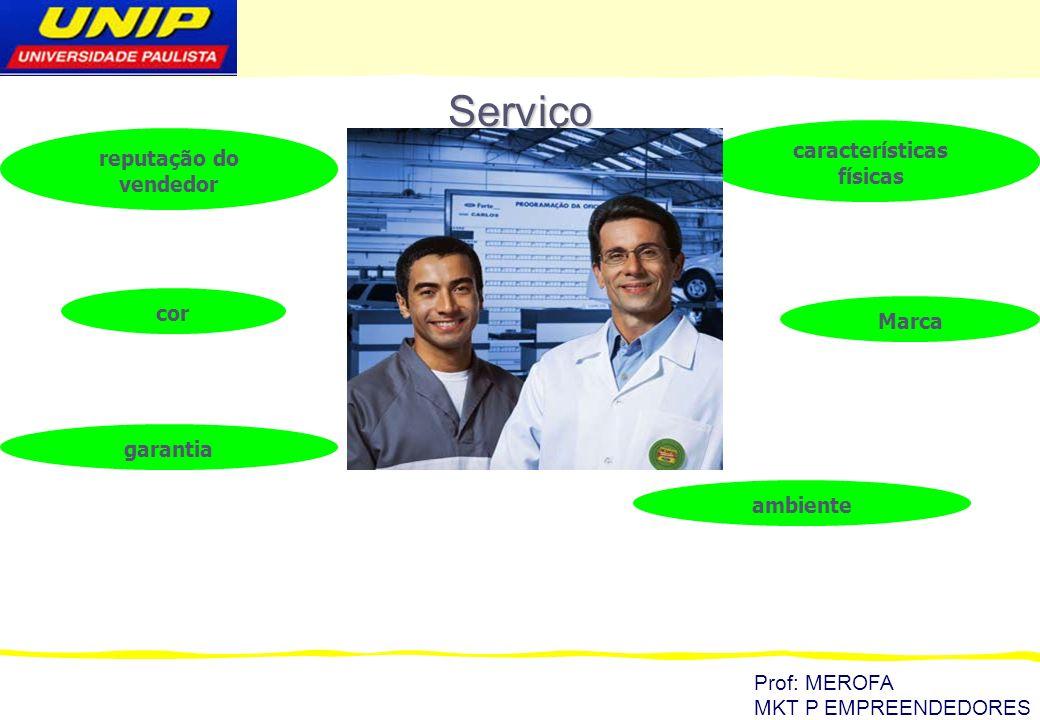 Prof: MEROFA MKT P EMPREENDEDORES o mesmo produto pode se enquadrar nas duas categorias pessoal em residências consumo PRODUTOS produtos empresariais direcionados à revenda uso na produção de outros produtos/serviços