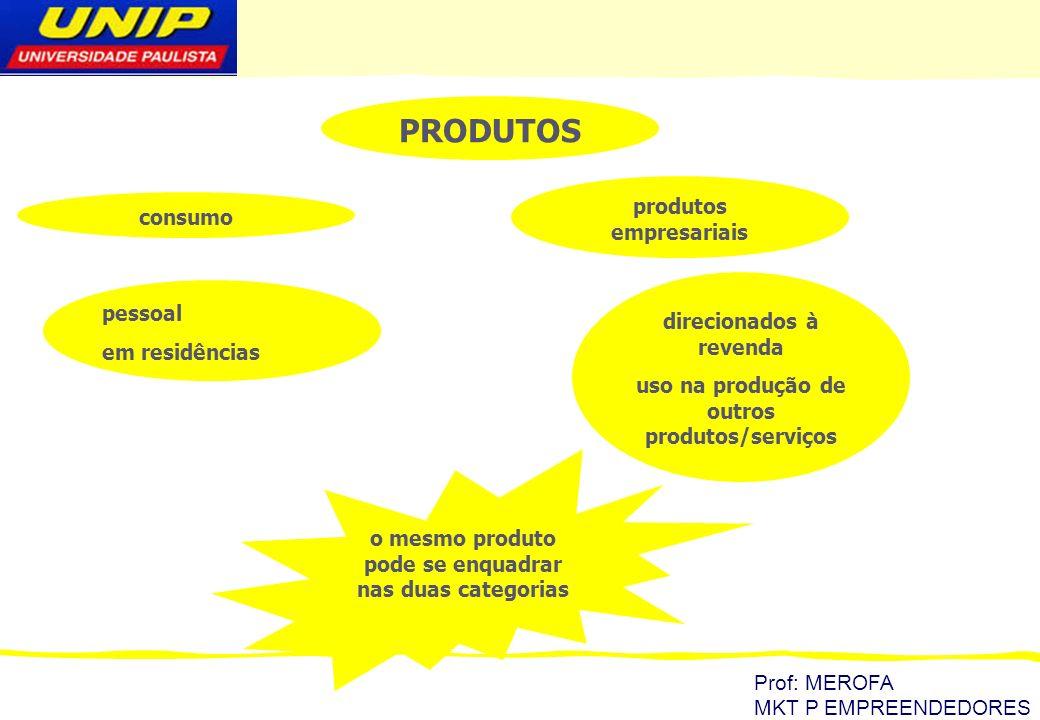 Prof: MEROFA MKT P EMPREENDEDORES o que o cliente paga por um produto? PRODUTOS