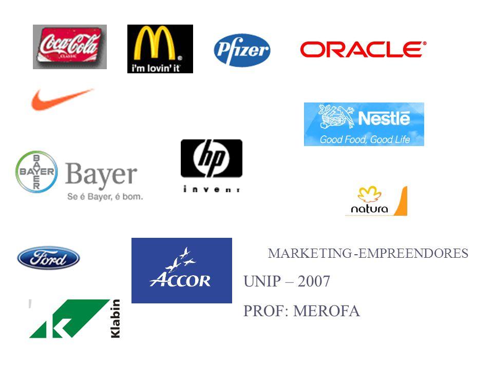 Prof: MEROFA MKT EMPREENDEDORES 1 MARKETING -EMPREENDORES UNIP – 2007 PROF: MEROFA