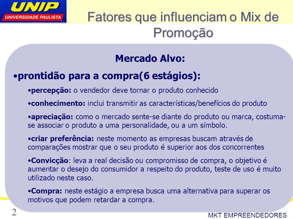 Prof: MEROFA MKT EMPREENDEDORES 2 Fatores que influenciam o Mix de Promoção Mercado Alvo: prontidão para a compra(6 estágios): percepção: o vendedor d