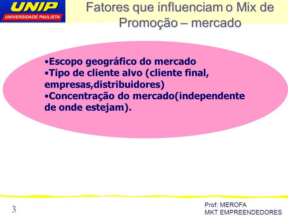 Prof: MEROFA MKT EMPREENDEDORES 3 Fatores que influenciam o Mix de Promoção – mercado Escopo geográfico do mercado Tipo de cliente alvo (cliente final