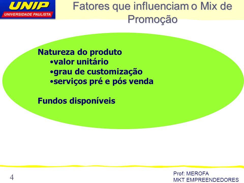 Prof: MEROFA MKT EMPREENDEDORES 4 Fatores que influenciam o Mix de Promoção Natureza do produto valor unitário grau de customização serviços pré e pós