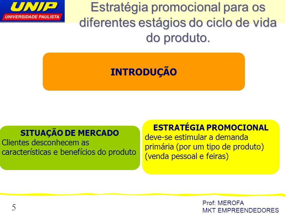 Prof: MEROFA MKT EMPREENDEDORES 5 Estratégia promocional para os diferentes estágios do ciclo de vida do produto. INTRODUÇÃO SITUAÇÃO DE MERCADO Clien