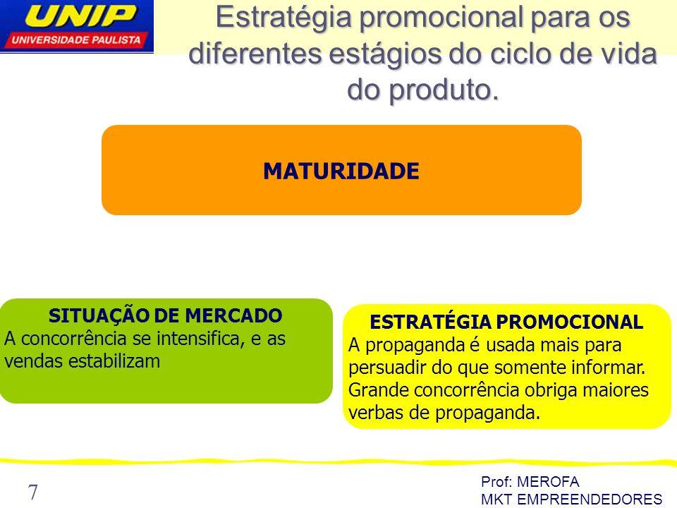 Prof: MEROFA MKT EMPREENDEDORES 7 Estratégia promocional para os diferentes estágios do ciclo de vida do produto. MATURIDADE SITUAÇÃO DE MERCADO A con