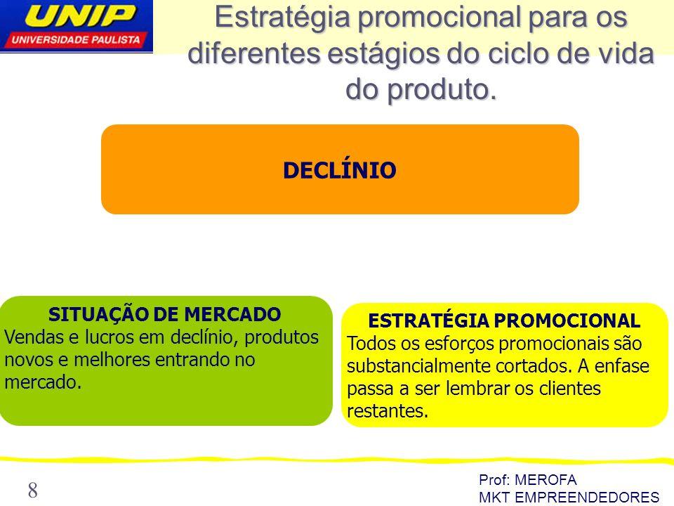 Prof: MEROFA MKT EMPREENDEDORES 8 Estratégia promocional para os diferentes estágios do ciclo de vida do produto. DECLÍNIO SITUAÇÃO DE MERCADO Vendas