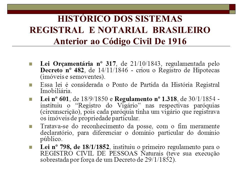 Da Fiscalização pelo Poder Judiciário (arts.