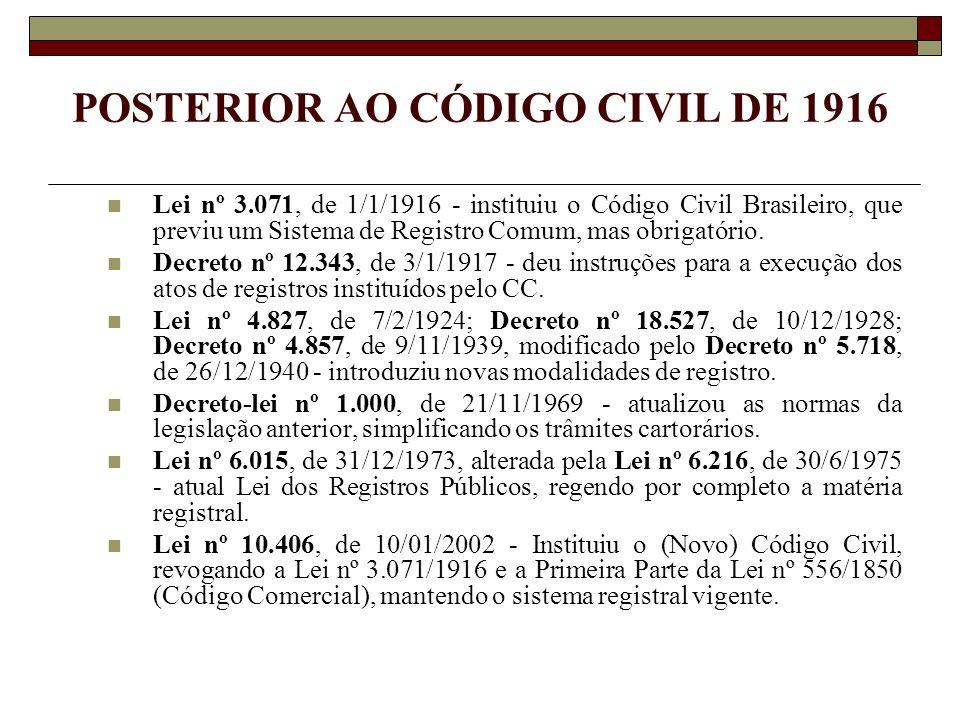 CÓDIGO CIVIL O Sistema Registral no Brasil é MISTO: CONSTITUTIVO: cria um direito e gera a ficção de conhecimento para o Brasil e o Mundo.