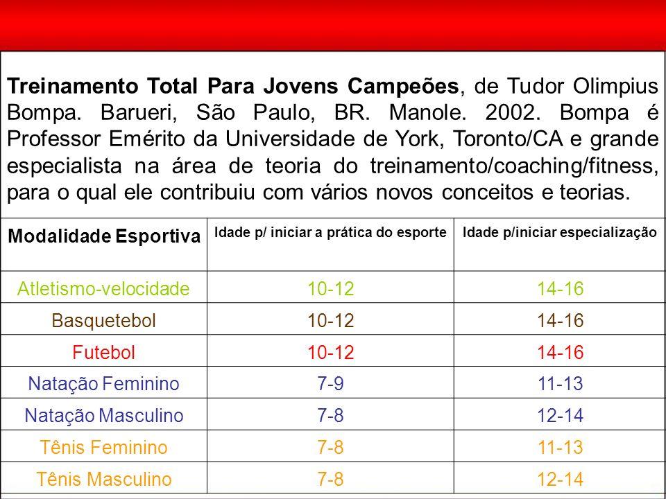 Treinamento Total Para Jovens Campeões, de Tudor Olimpius Bompa. Barueri, São Paulo, BR. Manole. 2002. Bompa é Professor Emérito da Universidade de Yo