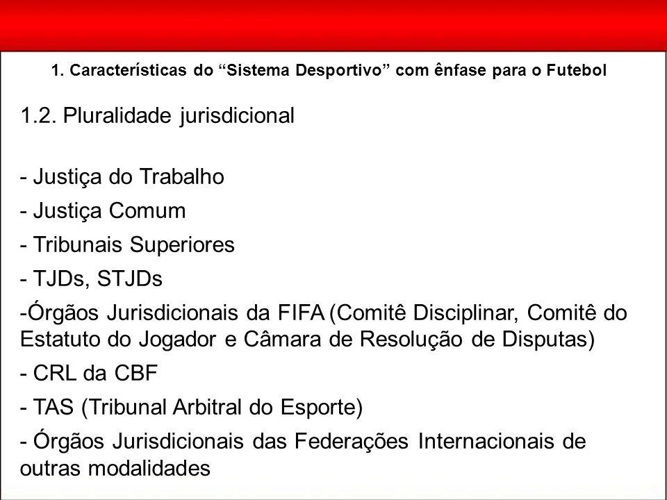 1.2. Pluralidade jurisdicional - Justiça do Trabalho - Justiça Comum - Tribunais Superiores - TJDs, STJDs -Órgãos Jurisdicionais da FIFA (Comitê Disci