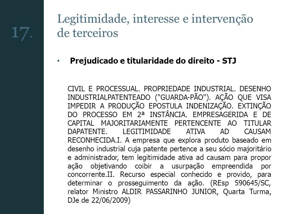 Legitimidade, interesse e intervenção de terceiros Prejudicado e titularidade do direito - STJ CIVIL E PROCESSUAL. PROPRIEDADE INDUSTRIAL. DESENHO IND