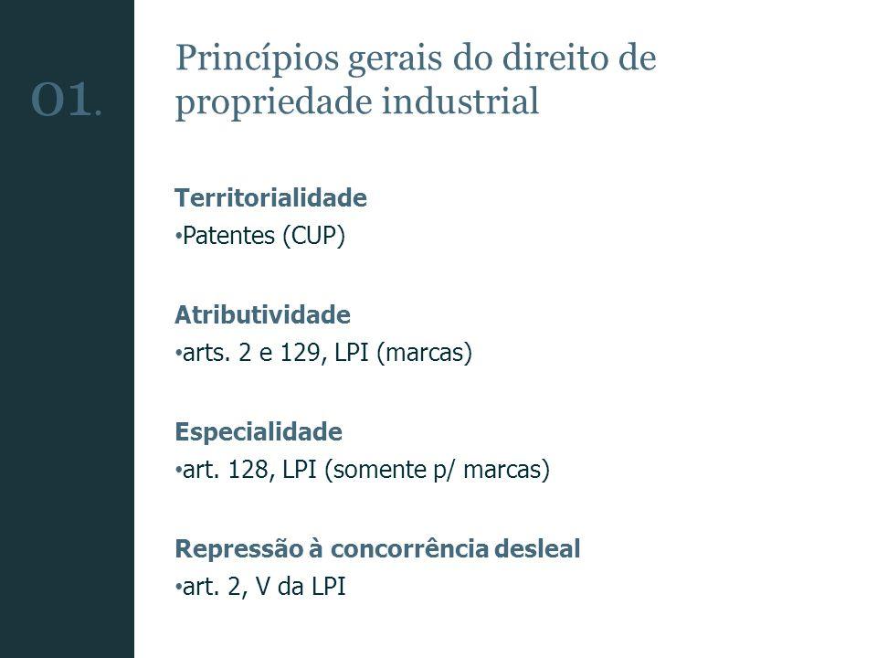 Princípios gerais do direito de propriedade industrial 01. Territorialidade Patentes (CUP) Atributividade arts. 2 e 129, LPI (marcas) Especialidade ar