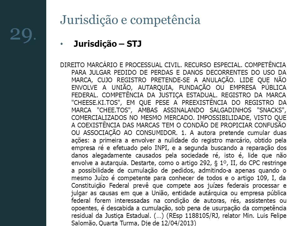 Jurisdição e competência Jurisdição – STJ DIREITO MARCÁRIO E PROCESSUAL CIVIL. RECURSO ESPECIAL. COMPETÊNCIA PARA JULGAR PEDIDO DE PERDAS E DANOS DECO