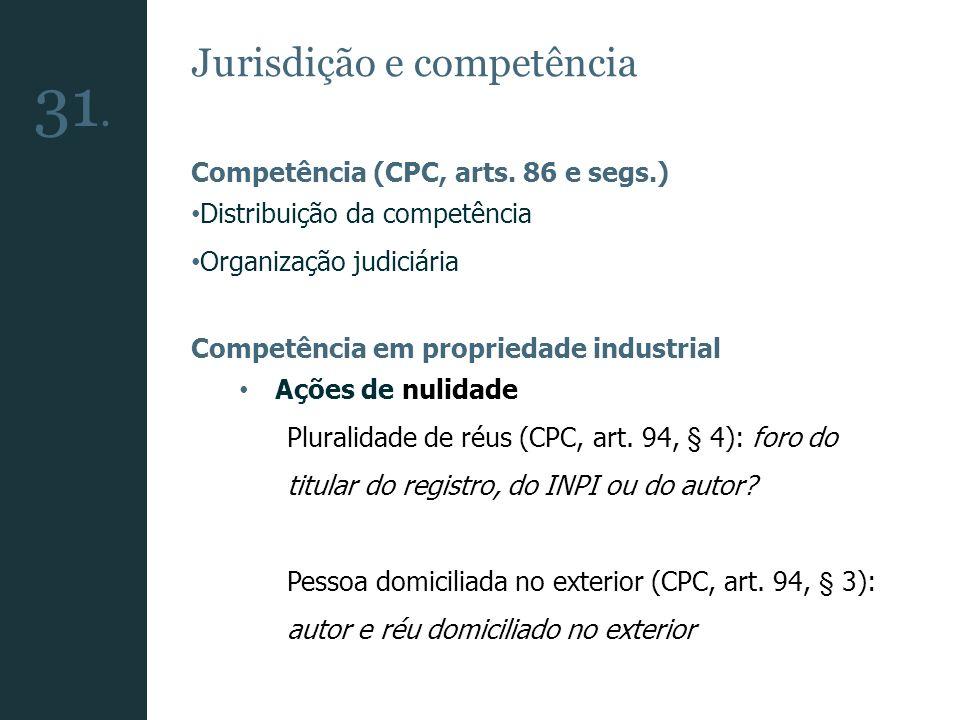 Jurisdição e competência Competência (CPC, arts. 86 e segs.) Distribuição da competência Organização judiciária Competência em propriedade industrial
