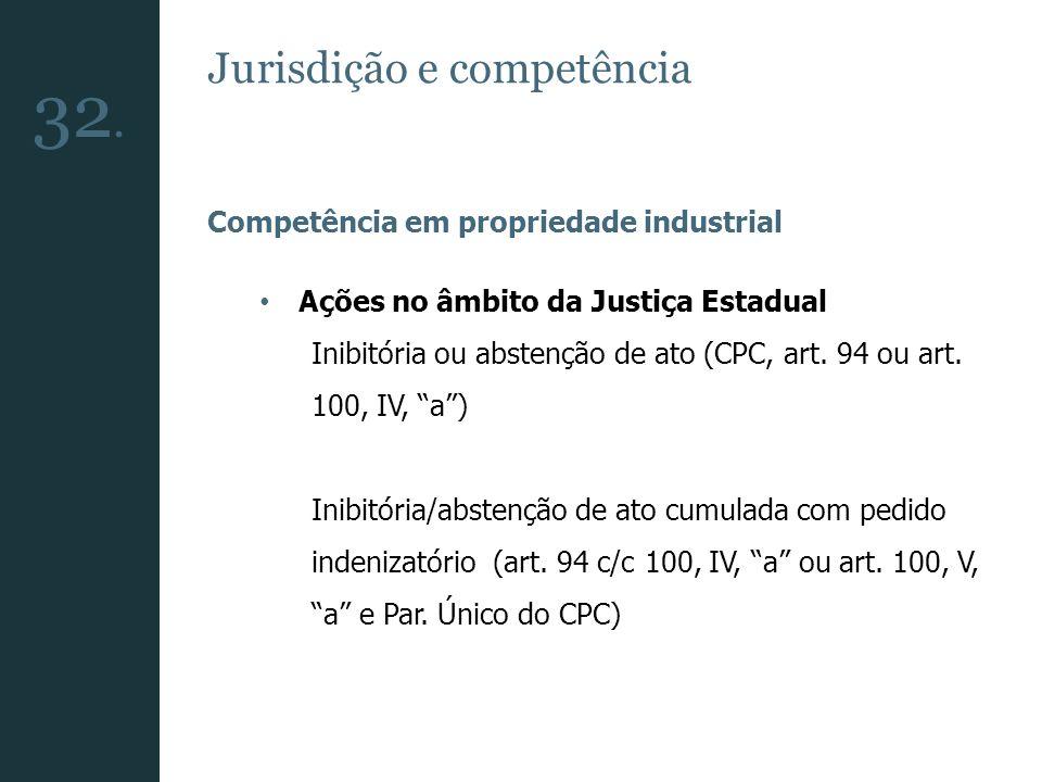 Jurisdição e competência Competência em propriedade industrial Ações no âmbito da Justiça Estadual Inibitória ou abstenção de ato (CPC, art. 94 ou art